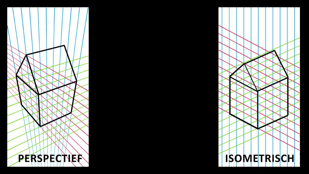 Perspectief en isometrisch