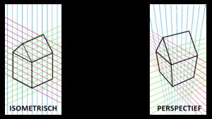 Isometrie versus perspectief