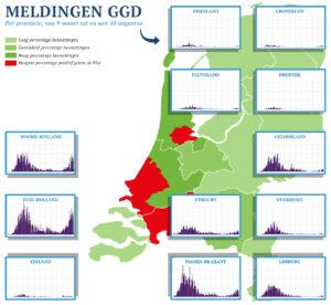 Meldingen GGD en risicogebieden