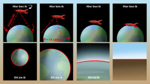 Met een raket naar de aarde (4)