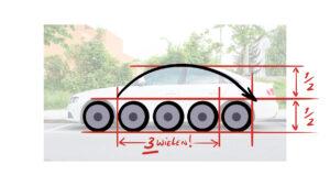 Standaard verhoudingen van een auto